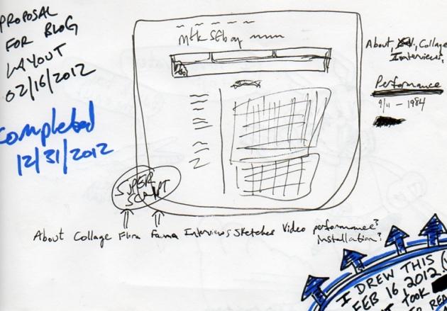 websiteplanMTK2012001